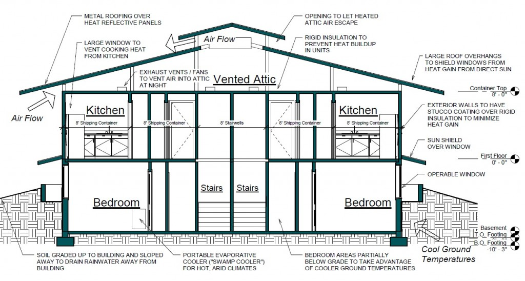 Shipping container housing cross section carl colson architect - Container home construction details ...